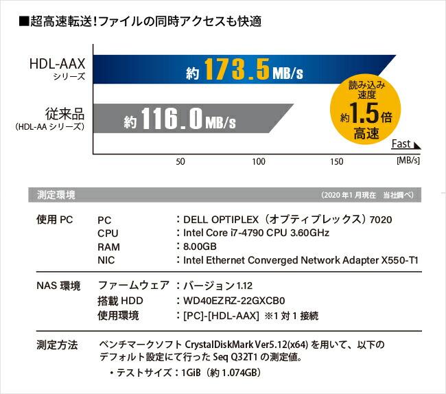 高性能CPUで高速転送!
