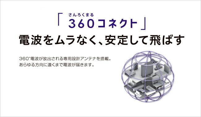 「360コネクト」技術