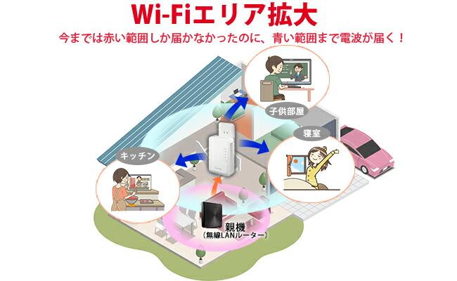 Wi-Fiエリアを広げる無線LAN中継機