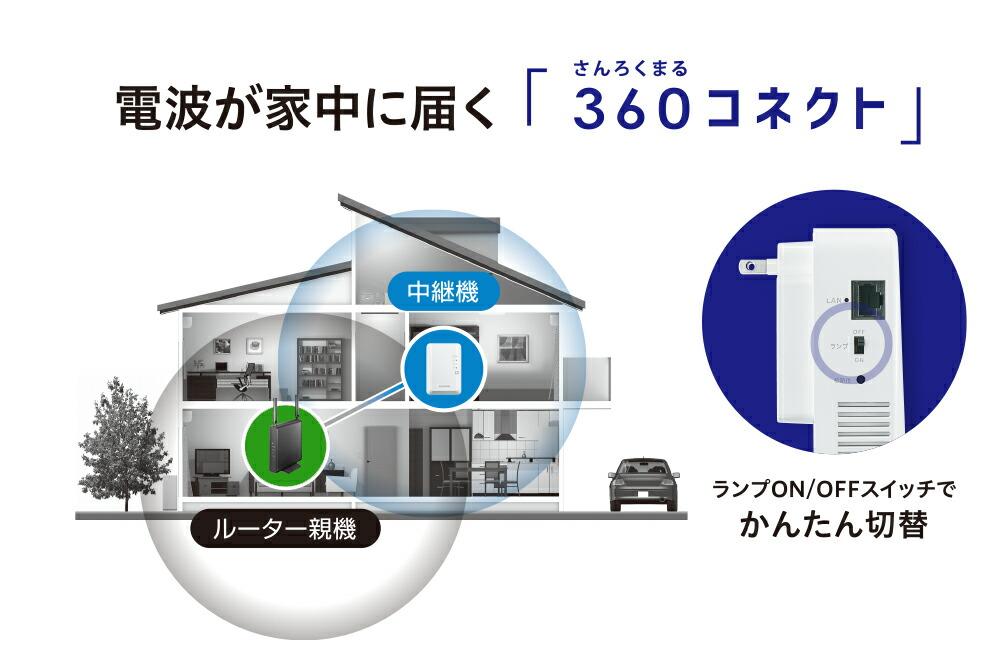 360コネクトイメージ