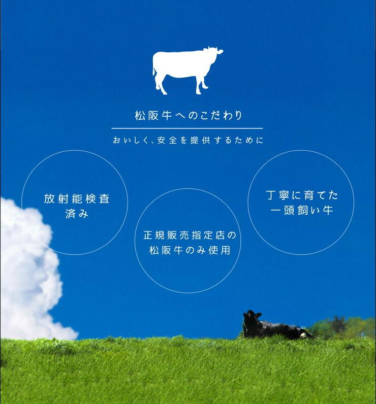 松阪牛へのこだわり