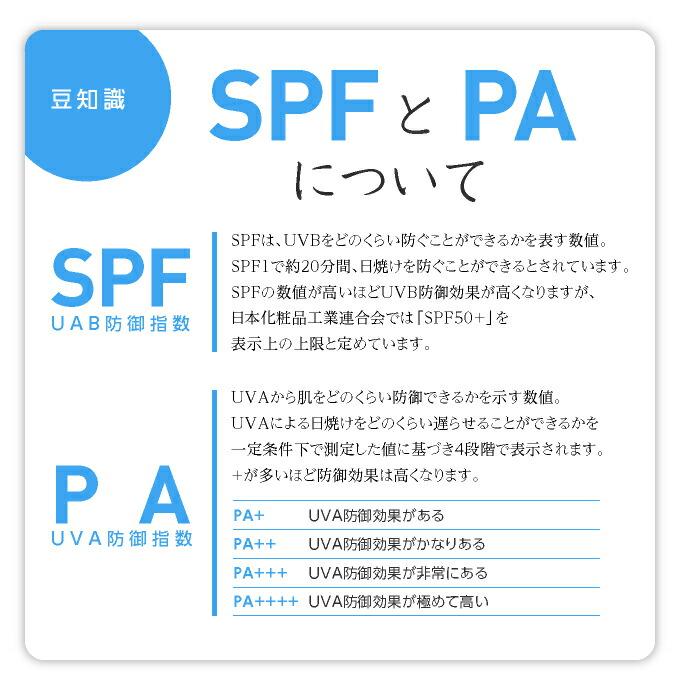 SPFとPAについて