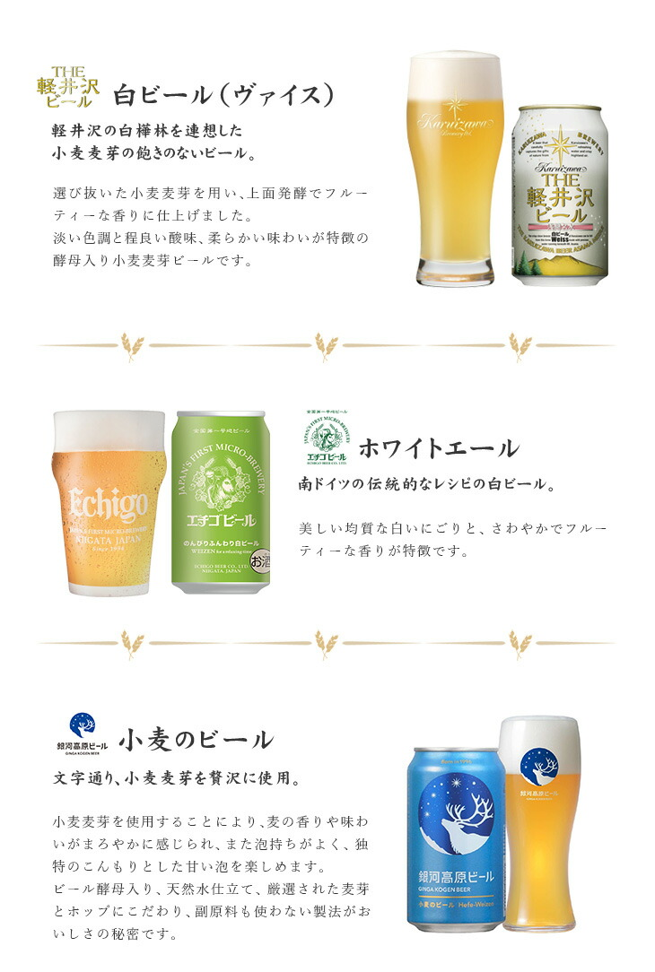 THE軽井沢ビールヴァイス、エチゴビールホワイトエール