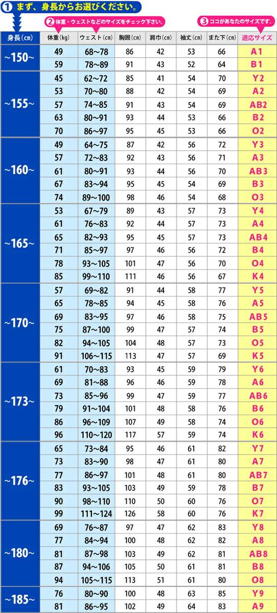 礼服のサイズ表