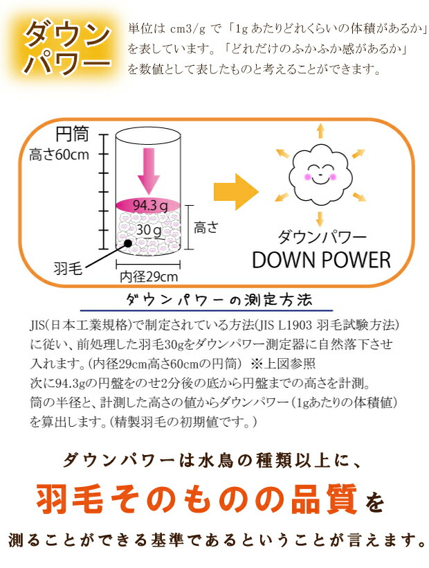 ダウンパワーの説明