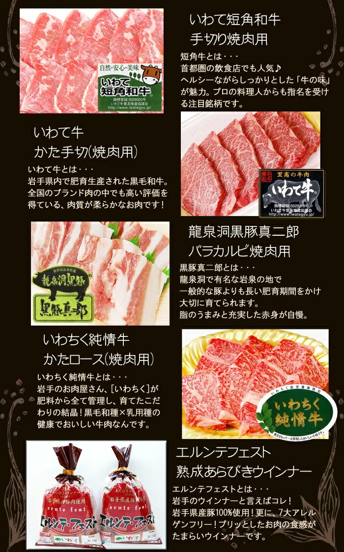 岩手ブランド肉種類・説明
