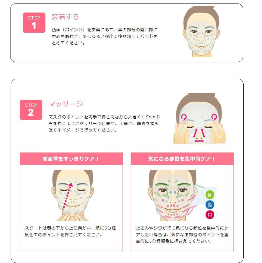 小顔筋マスク
