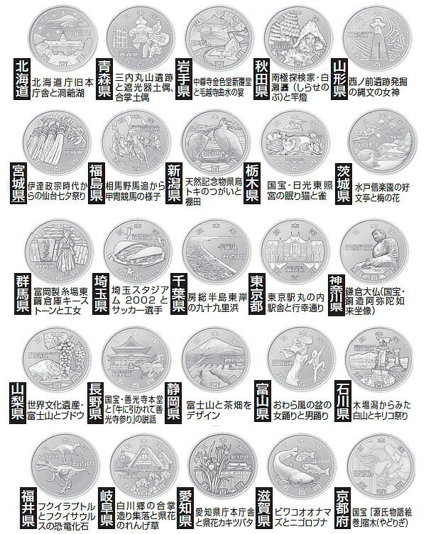 豪華額装 地方自治法施行60周年記念貨幣 500円記念貨幣 47都道府県セット