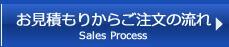 お見積もりからご注文の流れ Sales Process