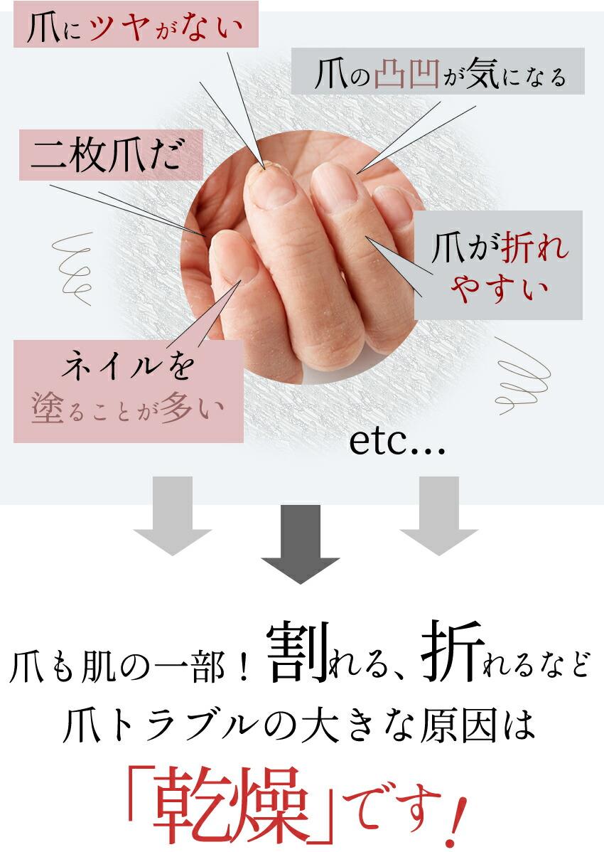 爪も肌の一部!割れる、折れるなど爪トラブルの大きな原因は「乾燥」です!