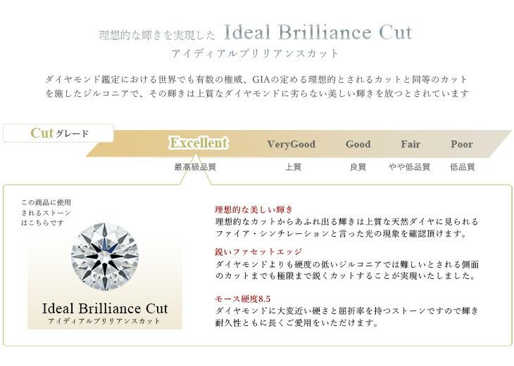 Ideal Brilliance Cut