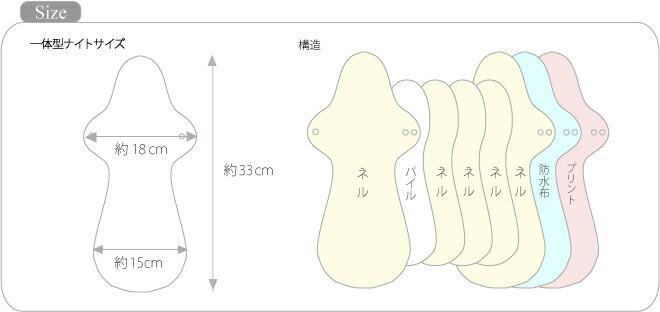 一体型ナイト構造