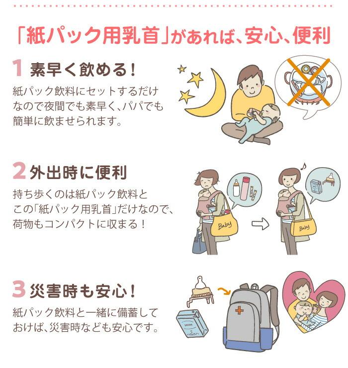 「紙パック乳首」があれば、安心、便利。紙パック飲料と一緒に備蓄しておけば、災害時なども安心です。