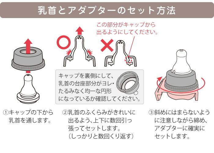 乳首とアダプターのセット方法