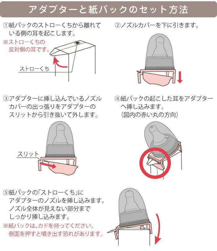 アダプターと紙パックのセット方法