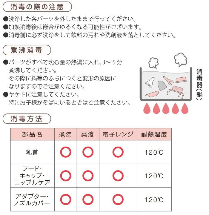 乳首の消毒の際の注意