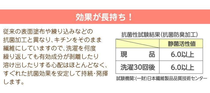キチン・キトサン抗菌効果