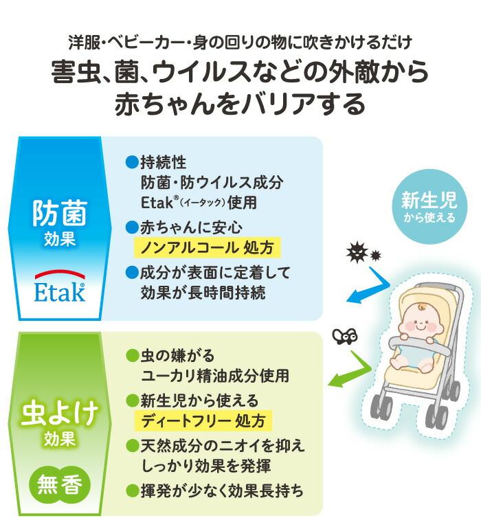 防菌・防ウイルス成分Etak使用、新生児から使えるディートフリー