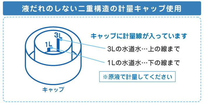 液だれのしない二重構造の計量キャップ使用