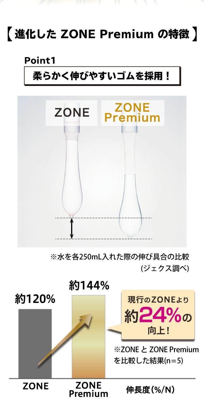 進化したZONE Premiumの特徴 ポイント1、柔らかく伸びやすいゴムを採用!