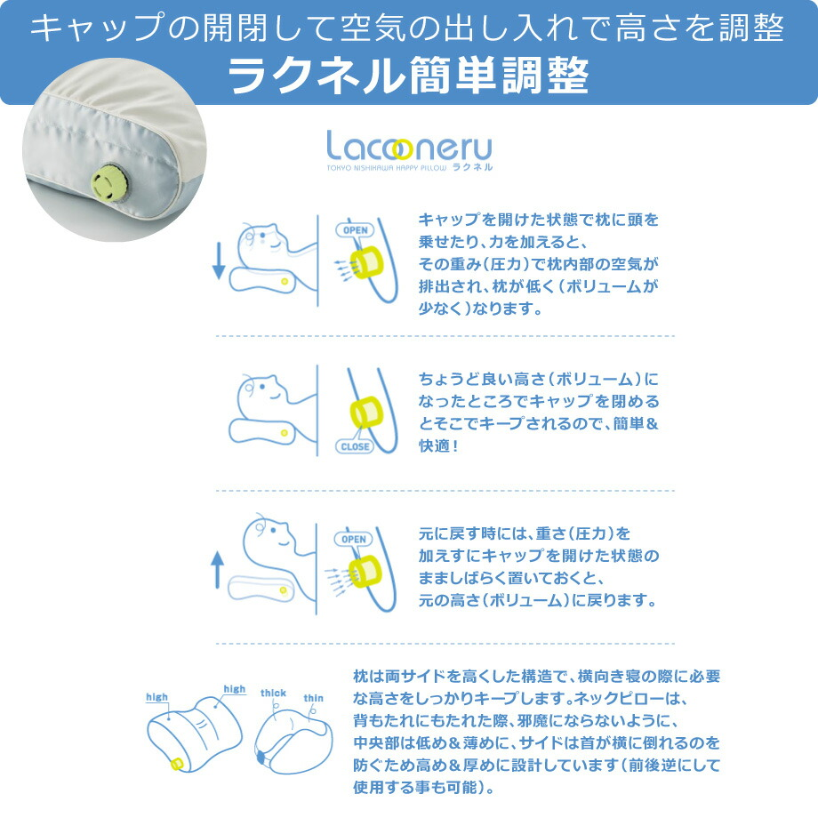 ラクネル ポータブルピロー Lacooneru 高さ調節 東京西川 49×29cm まくら