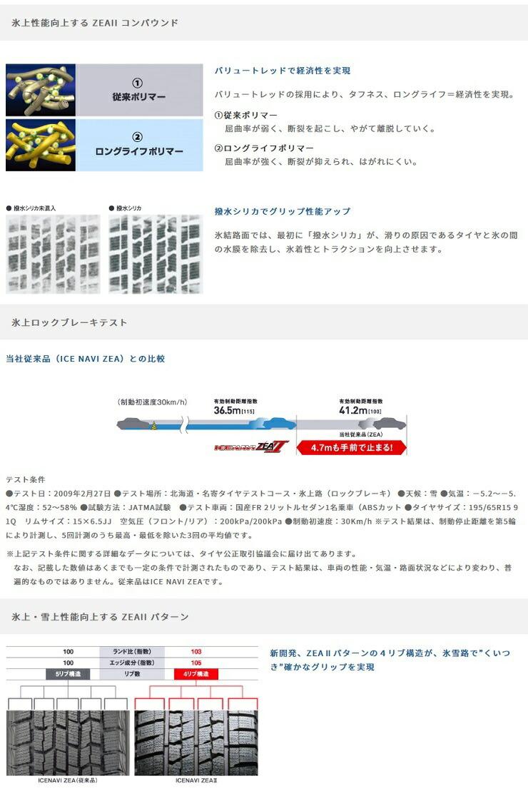 ZEA2お知らせ1