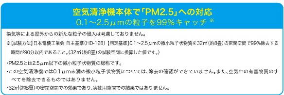 空気清浄機本体でPM2.5への対応