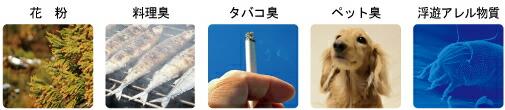 花粉・料理臭・タバコ臭・ペット臭・浮遊アレル物質