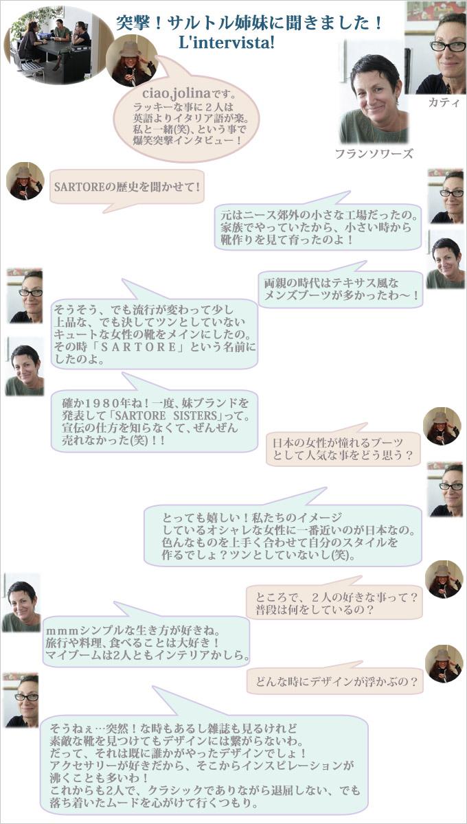 SARTOREインタビュー