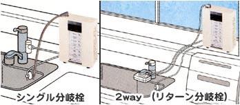 トレビFW-507