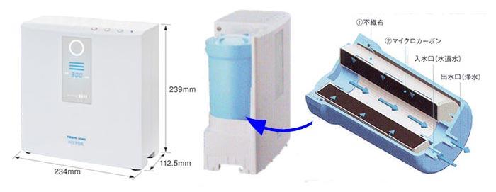 電解水素水生成器 トリムイオンハイパー(TRIM ION HYPER)