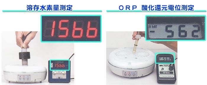 水素発生量を測定1566ppb