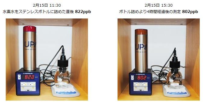 水素水ボトル溶存水素率