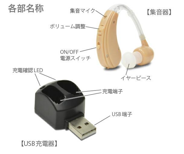 USB充電式 集音器 FUKU MIMI version2~福耳~v2