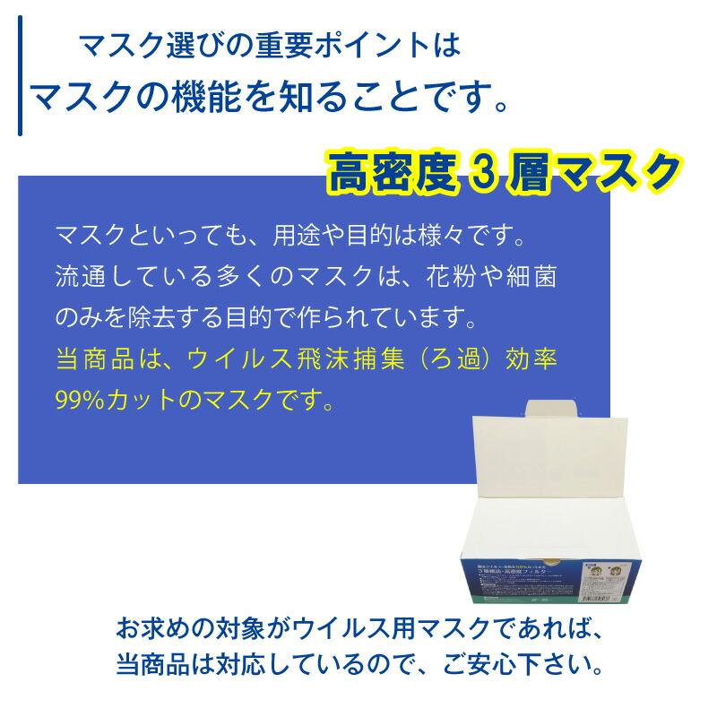 マスク イヤーループ式 3層型 1箱/50枚入