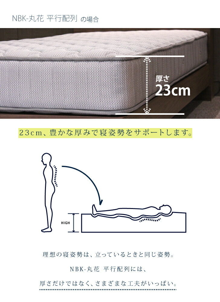 NBK-丸花は23cmの厚みで寝姿勢をサポートいたします