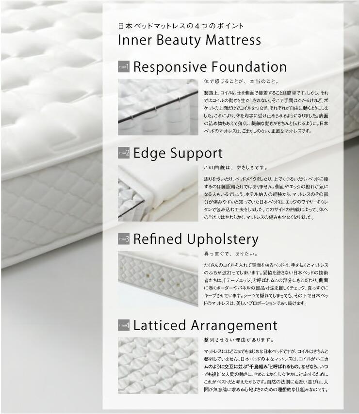 日本ベッド_マットレス