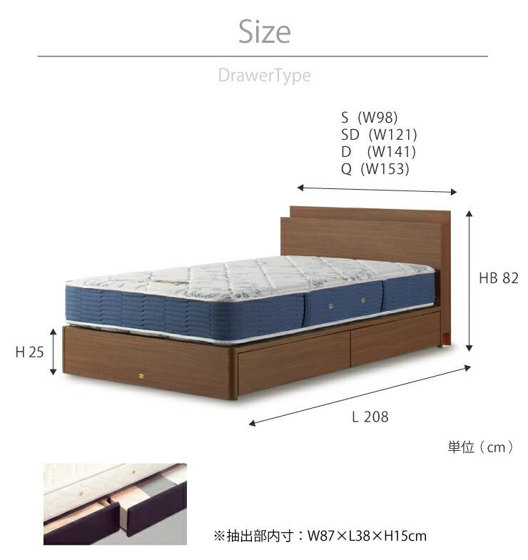 Shelf Light size