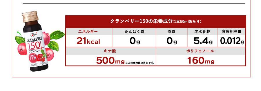 クランベリー150の栄養成分