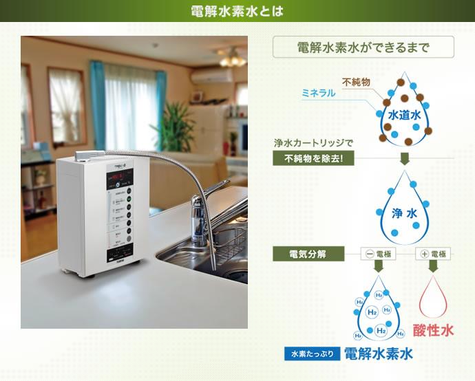 電解水素水とは