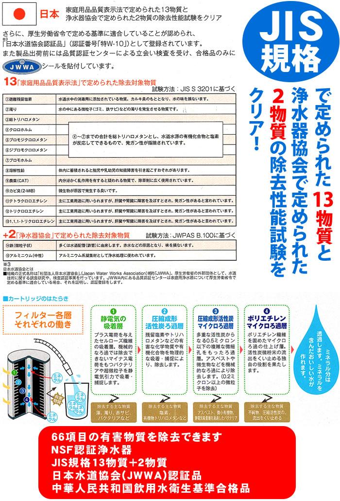 JIS規格で定められた13物質と浄水器協会で定められた2物質の除去性能試験をクリア