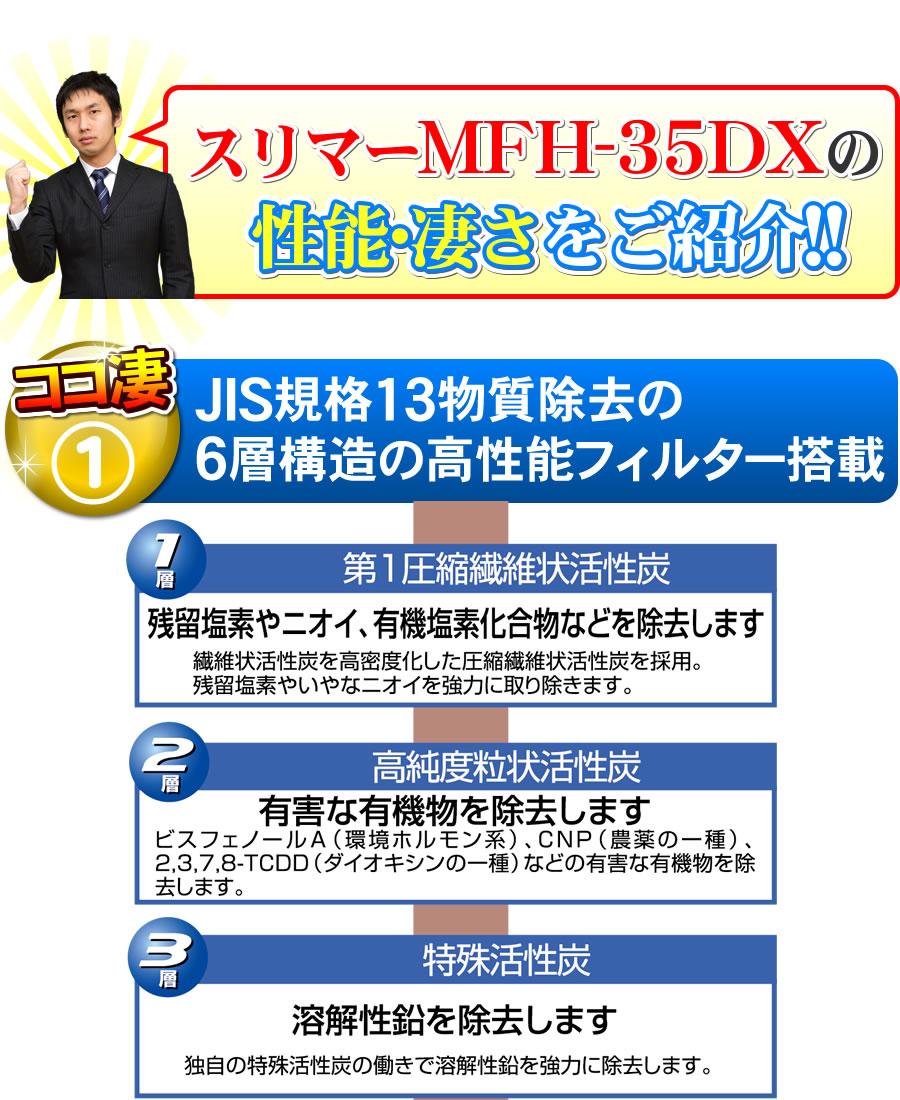 MFH-35DX説明10