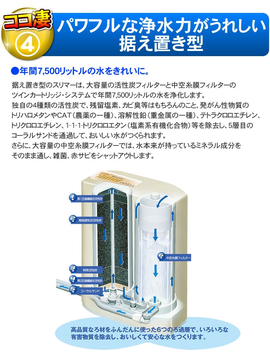MFH-35DX説明13
