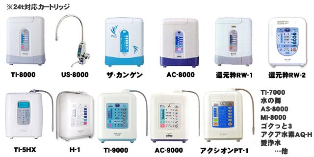 日本トリムのトリムイオンCタイプカートリッジ対応機種