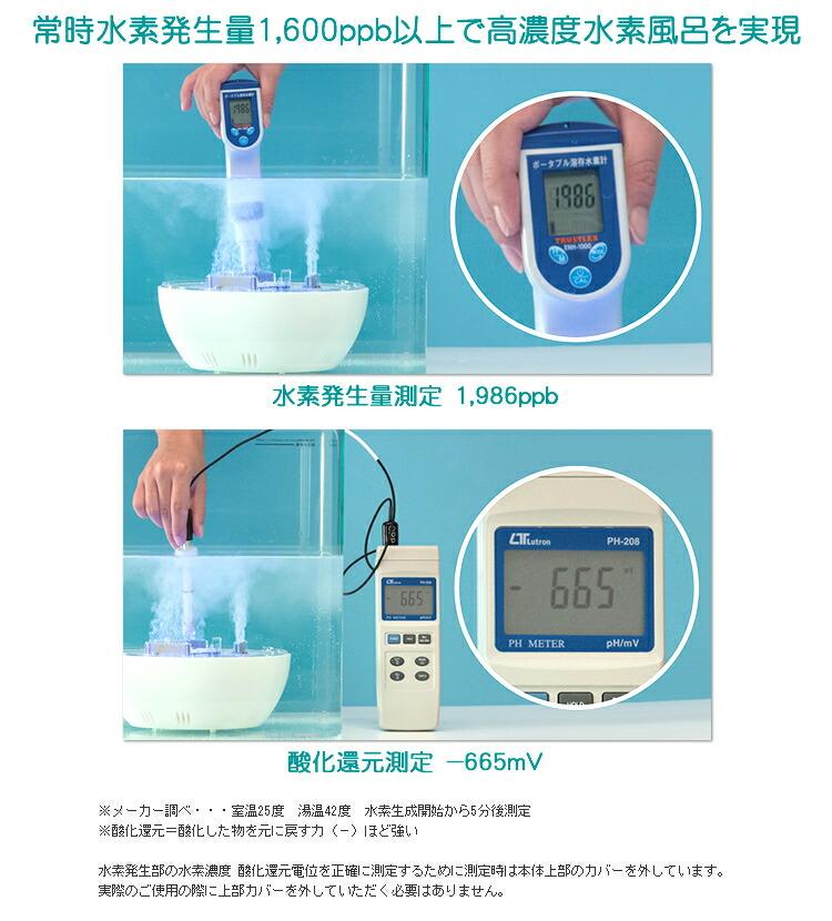 グリーニングスパは常時発生量1,600ppb以上で高濃度水素風呂を実現