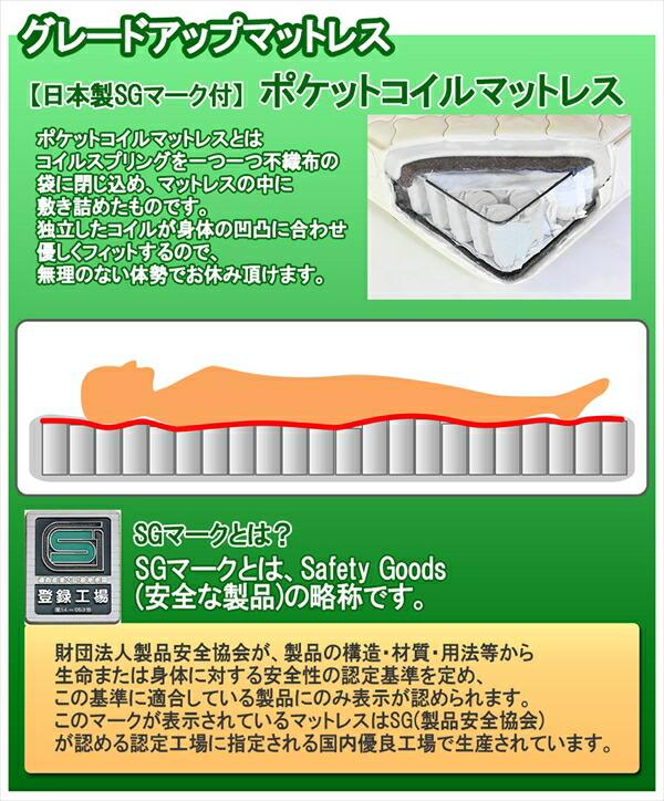 【日本製SGマーク付】ポケットコイルマットレス ポケットコイルマットレスはコイルスプリングを一つ一つ不織布の袋に閉じ込め、マットレスの中に敷き詰めたものです。独立したコイルが身体の凹凸に合わせ優しくフィットするので、無理の無い体勢でお休み頂けます。 SGマークとは? SGマークとはSafety Goods(安全な製品)の略称です。 財団法人安全製品協会が製品の構造・材質・用法等から生命または身体に対する安全性の二艇基準を定め、この基準に適合している製品にのみ表示が認められます。このマークが表示されているマットレスはSG(製品安全協会)が認める認定工場に指定される国産優良工場で生産されています。