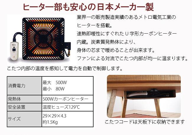 ヒーター部も安心の日本メーカー製
