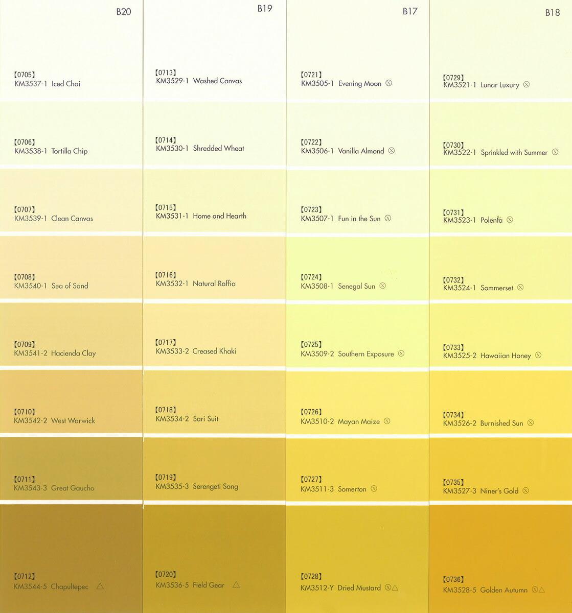 kabegamiyahonpo rakuten global market water based paint. Black Bedroom Furniture Sets. Home Design Ideas