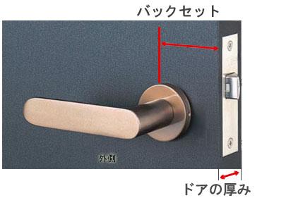 ドアの厚みとバックセット