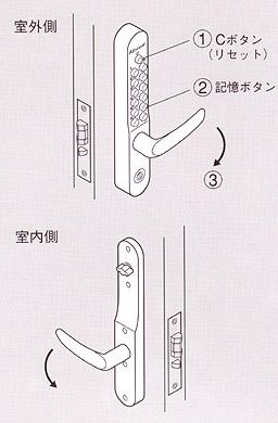 施錠開錠の方法